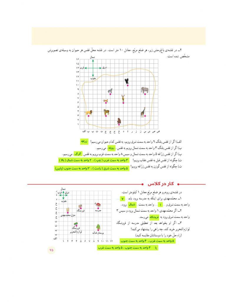 فصل چهارم ریاضی ششم - محورهای مختصات - گام به گام و توضیح - کلاس اینترنتی ما - مومکا - momeka.ir صفحه 75 .jpg